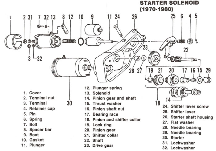 Prime 77 Sportster Engine Diagram Wiring Diagram Wiring Cloud Hemtshollocom
