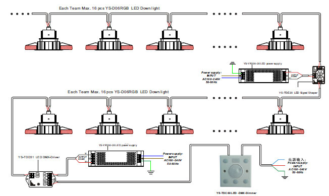 [SCHEMATICS_48IU]  GB_7449] Led Downlight Wiring Guide Download Diagram | Led Downlight Wiring Diagram |  | Spoat Jebrp Proe Hendil Mohammedshrine Librar Wiring 101
