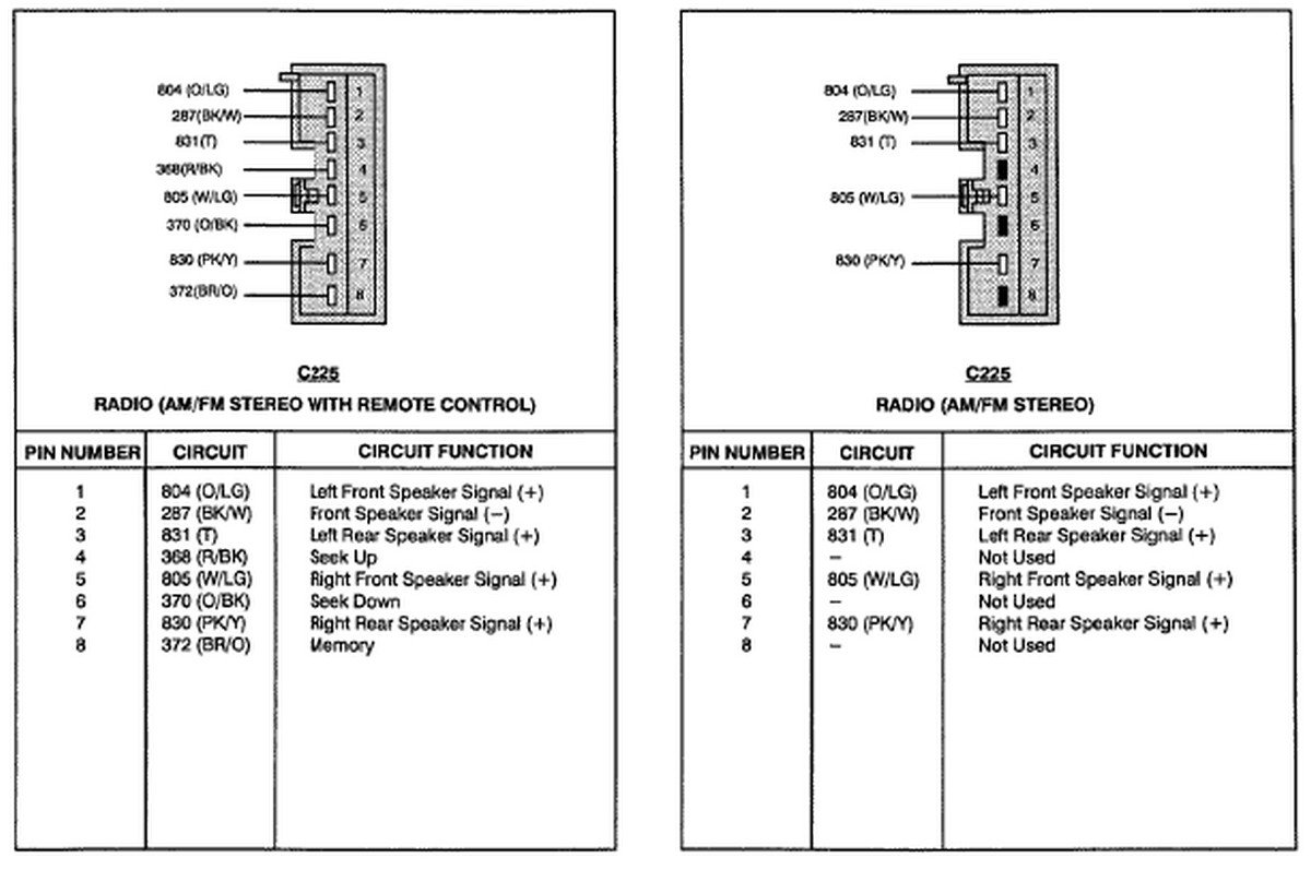 1998 ford expedition wiring diagram ford f 150 radio wiring coloring wiring diagram data  ford f 150 radio wiring coloring