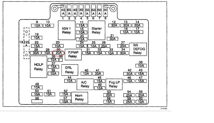 HY_7219] Fuse Box Diagram For A 2001 Chevrolet Tahoe Need To Fix Repower  The 3Sple Basi Xempag Sapre Vira Mohammedshrine Librar Wiring 101