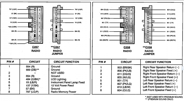 Magnificent Ford Ranger Wiring Diagram On 98 Ford Truck Stereo Wiring Diagram Wiring Cloud Rineaidewilluminateatxorg
