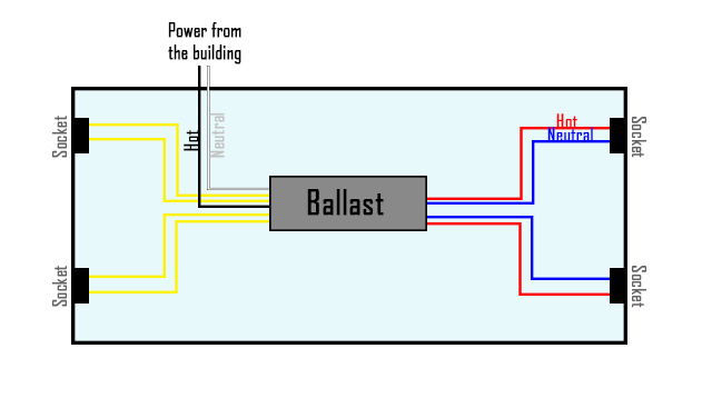 Awe Inspiring How To Bypass A Ballast 1000Bulbs Com Wiring Cloud Intelaidewilluminateatxorg
