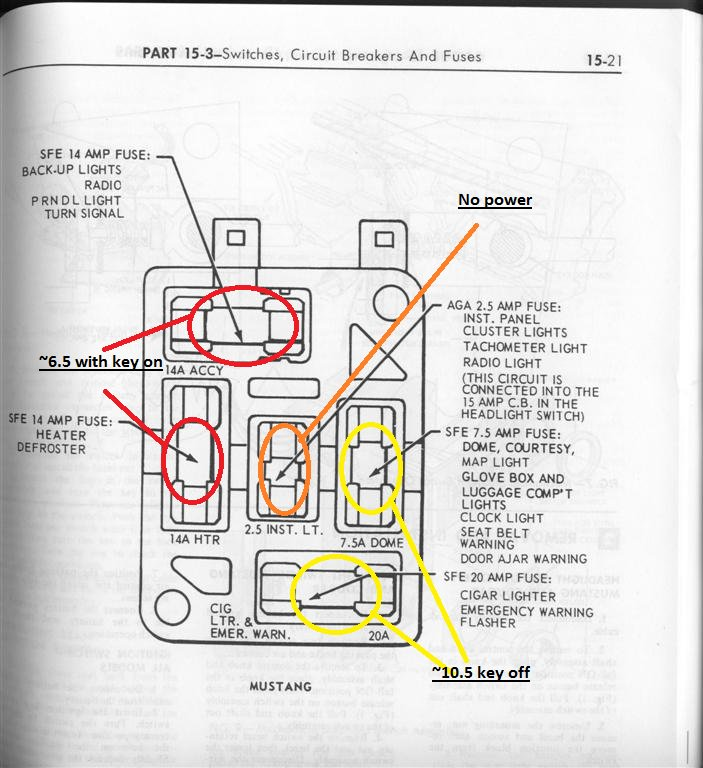1970 ford mustang fuse box diagram | skip-paragaph wiring diagram number -  skip-paragaph.garbobar.it  garbo bar