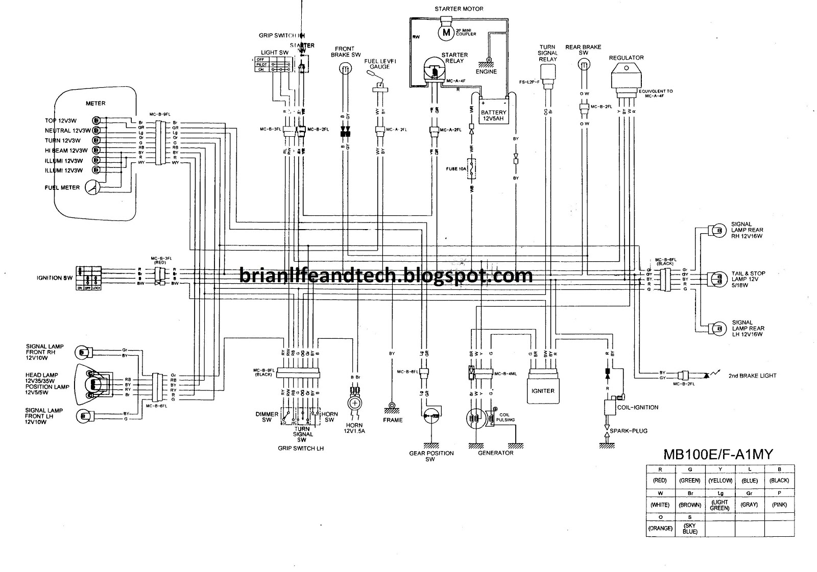 Bajaj Motorcycle Wiring Diagram Pdf