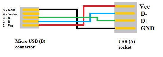 AG_8580] Usb To Micro Usb SchematicPlan Isop Bepta Vira Mohammedshrine Librar Wiring 101