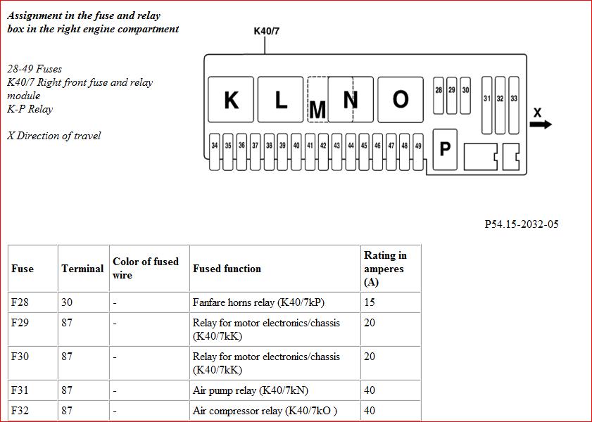 2002 Mercedes S500 Fuse Box - wiring diagram load-location -  load-location.eugeniovazzano.it | 99 Mercedes S500 Fuse Box |  | Eugenio Vazzano