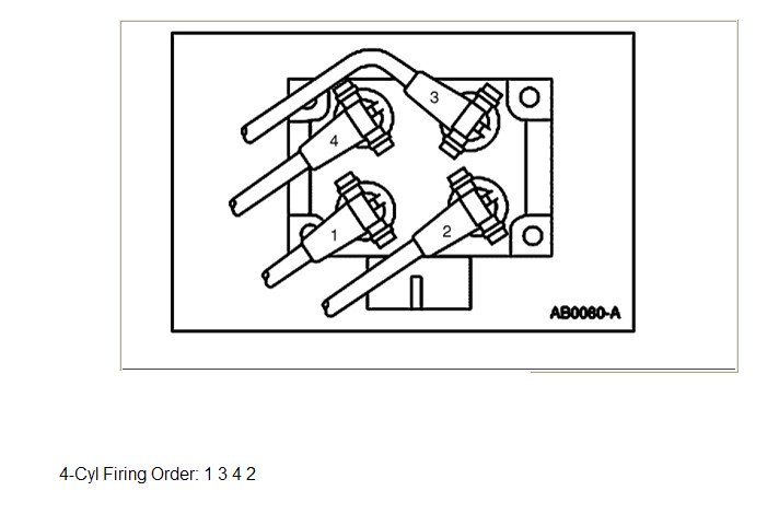 YK_5970] 2002 Ford Focus Spark Plug Wire Diagram Together With 1998 Ford  Escort Schematic Wiring