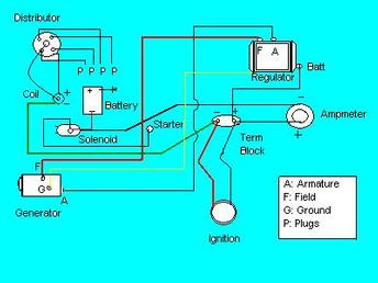 Pleasant Wiring Diagram 8N Ford Tractor Wiring Diagram G9 Wiring Cloud Loplapiotaidewilluminateatxorg