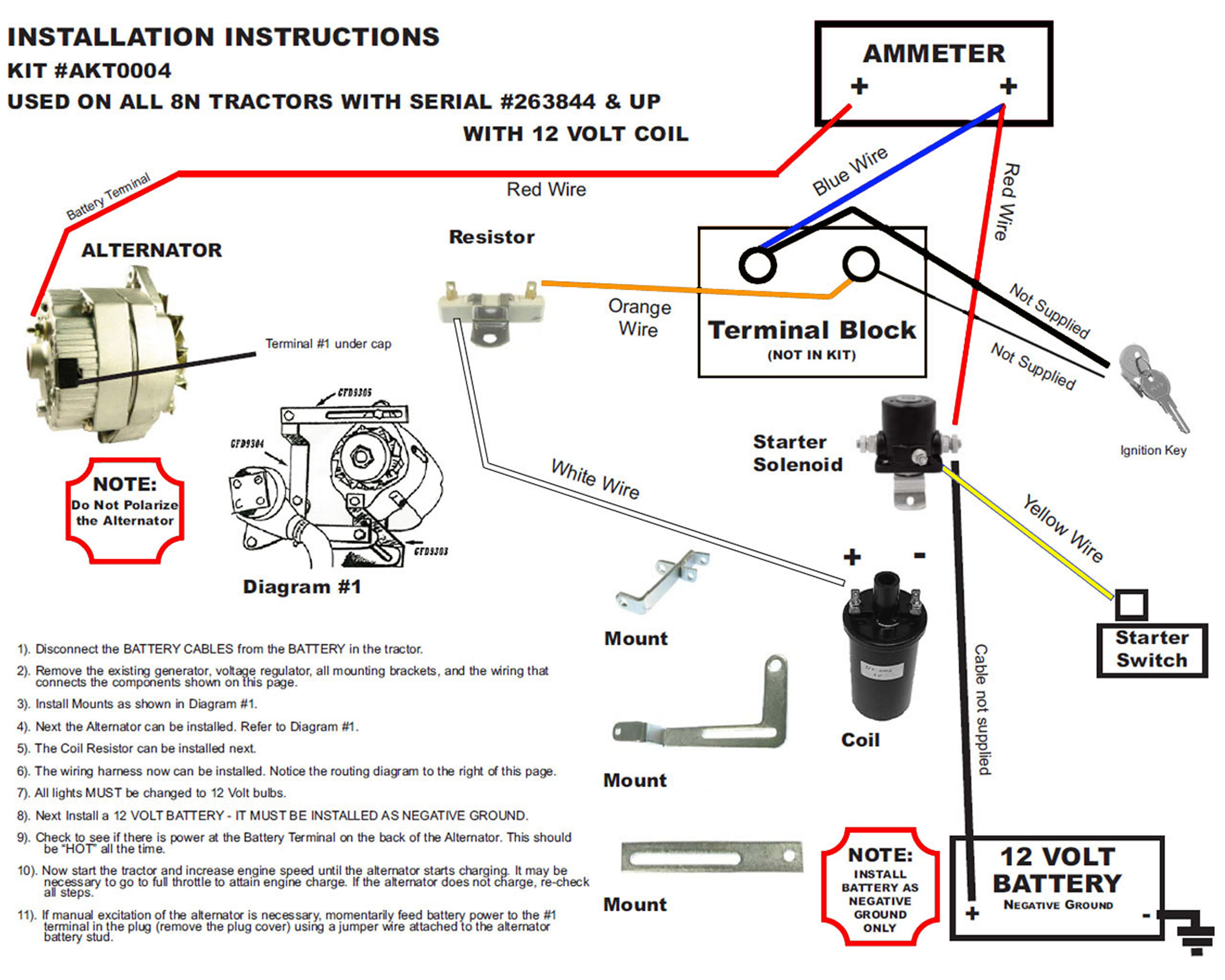 12 Volt Wiring Diagram Ford 8n Tractor 1 Wire Alternator Process Model Diagram Begeboy Wiring Diagram Source