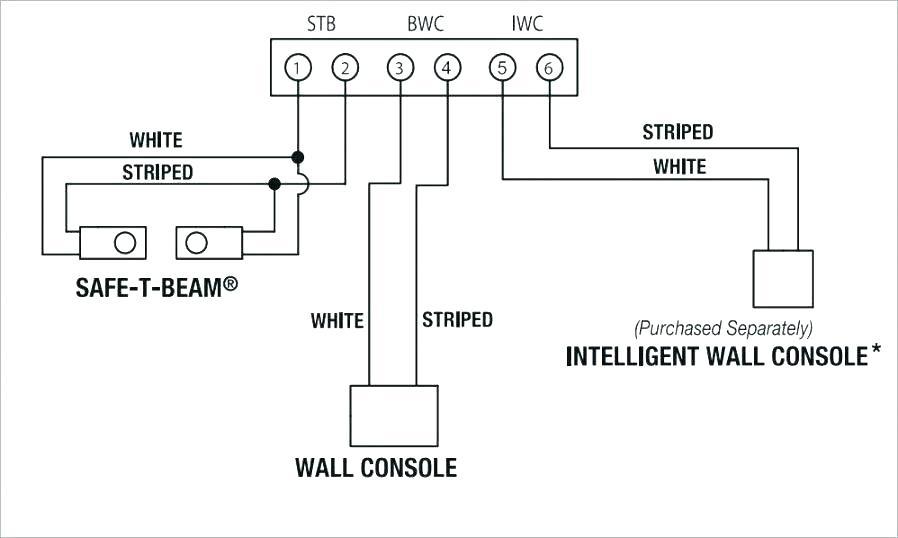 Garage Door Sensors Wiring Diagram - Wiring Diagram For 2002 Trans Am -  basic-wiring.yenpancane.jeanjaures37.frWiring Diagram Resource