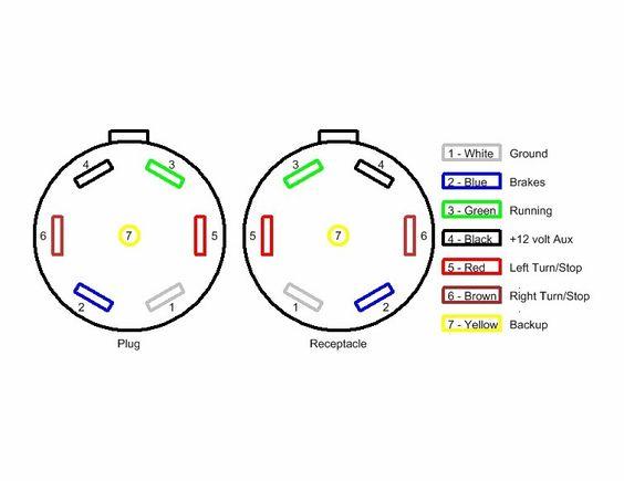 pollak 7 pin wiring diagram pollack ing switch diagram wiring diagram e6  pollack ing switch diagram wiring