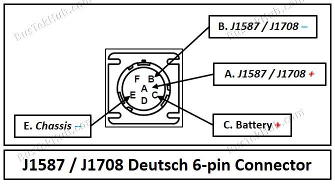 Awe Inspiring 6 Pin Deutsch Connector Wiring Diagram Wiring Diagram Wiring Cloud Lukepaidewilluminateatxorg