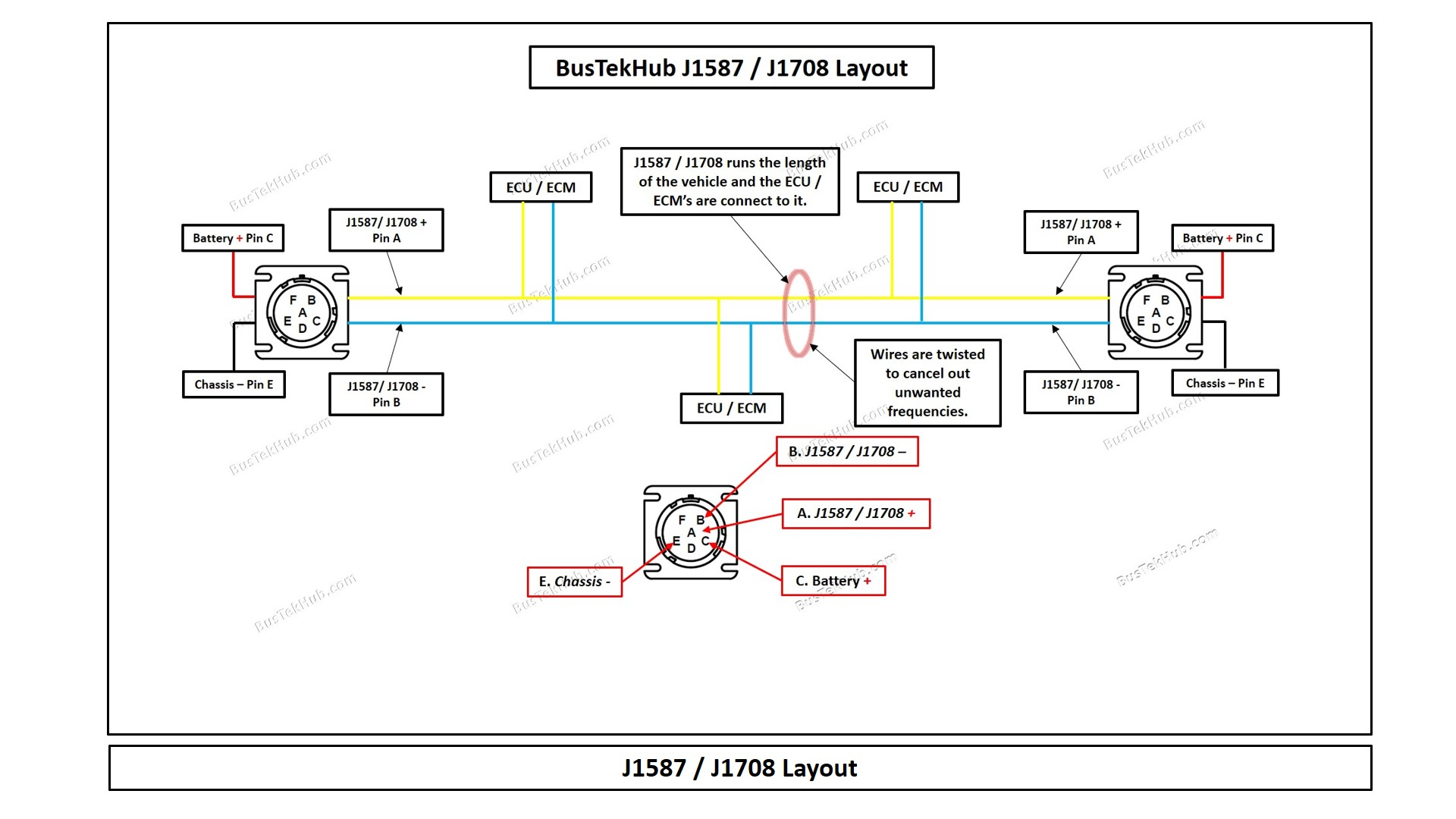 Swell J1708 Connector Wiring Diagram Wiring Diagram Wiring Cloud Overrenstrafr09Org