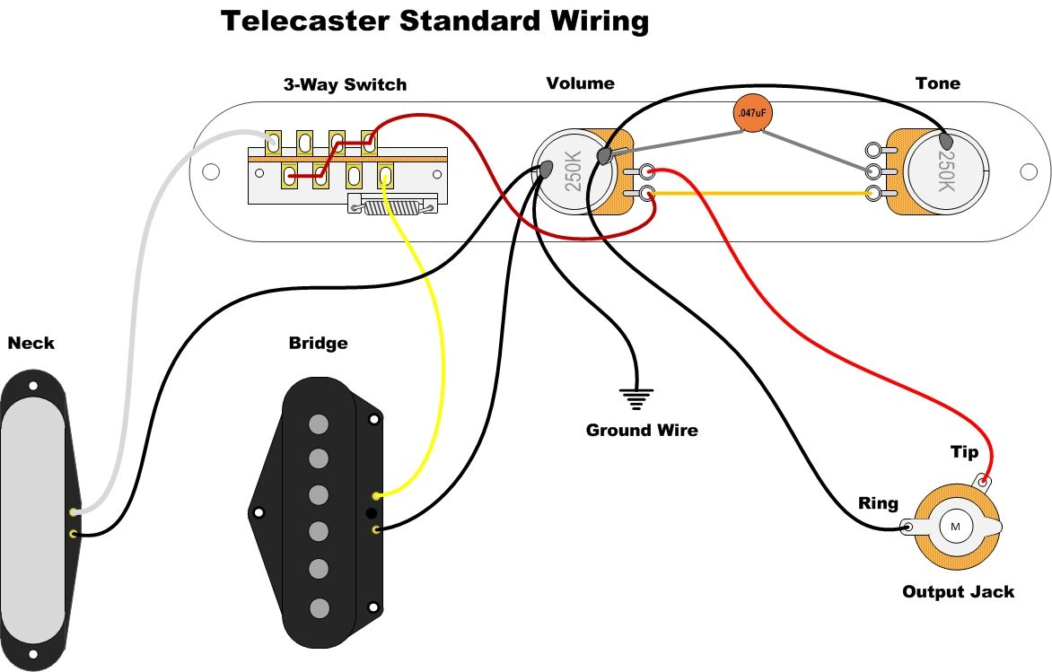 Telecaster Wiring Diagram 3 Way Switch Humbucker from static-cdn.imageservice.cloud