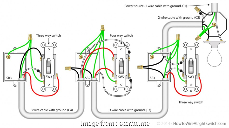 wiring diagram for lutron 3 way dimmer switch  94 cherokee