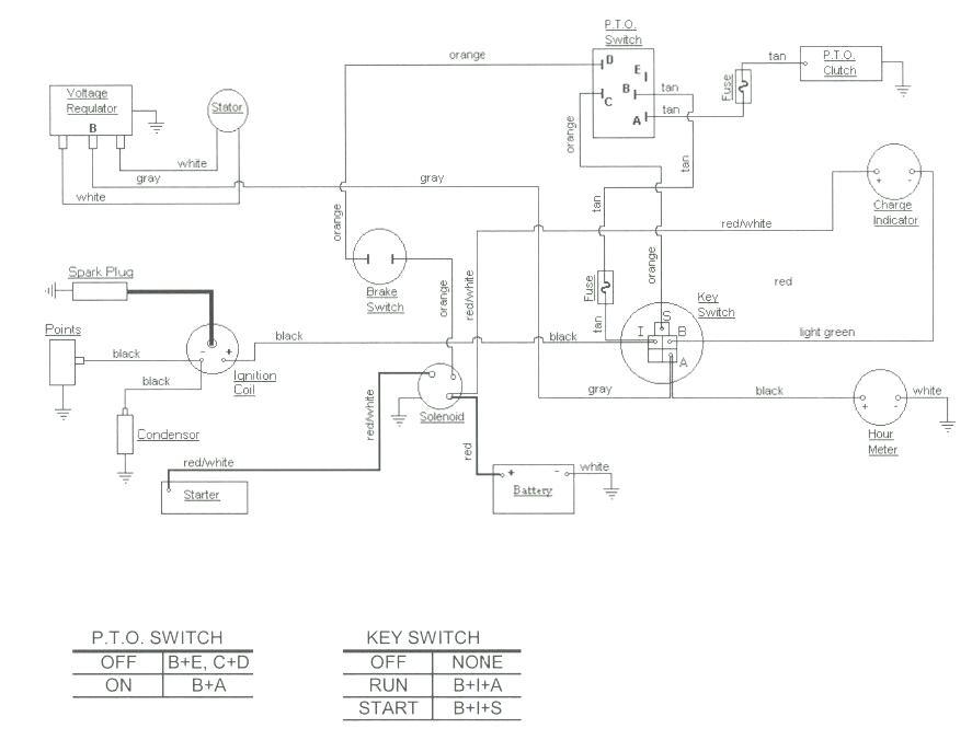 WM_8537] Switch Diagram Mack Truck Wiring Diagram E Series Wiring Diagrams  Schematic WiringDiog Usnes Awni Hyedi Unre Jidig Hyedi Nekout Hyedi Mohammedshrine Librar  Wiring 101