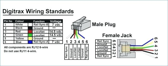 [ZTBE_9966]  OZ_4231] Rj22 Rj45 Wiring Diagram | Rj22 Wiring Diagram |  | Throp Perm Vira Mohammedshrine Librar Wiring 101