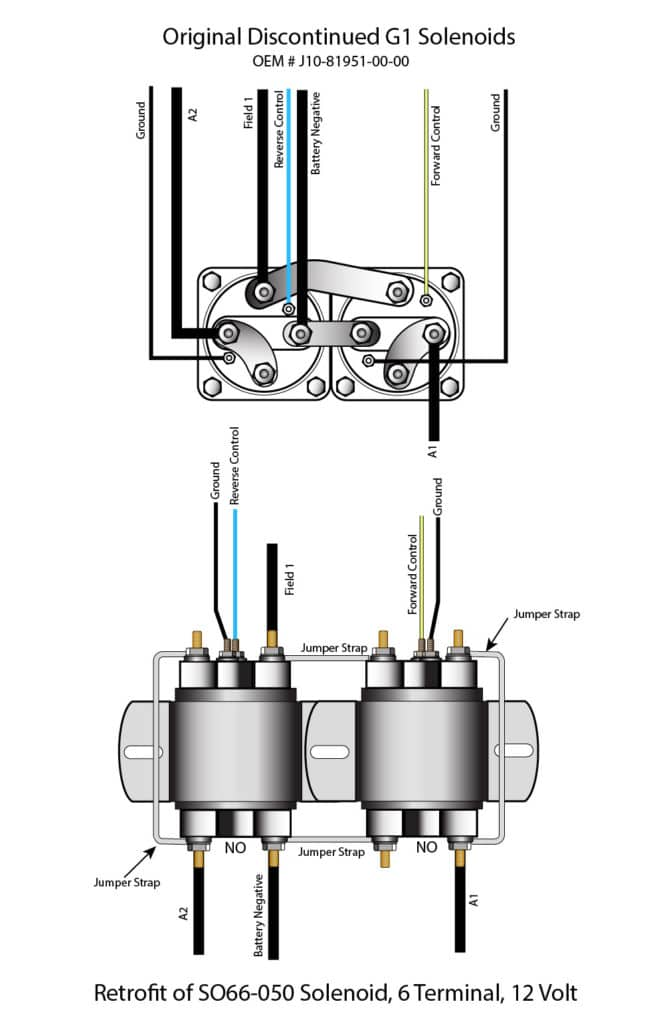 [CSDW_4250]   DH_9035] Diagram Also Wiring 4 Wire Dryer Cord Together With Yamaha G1  Electric Wiring Diagram | Wiring Diagram For Yamaha G1 Golf Cart |  | Meric Minaga Ifica Ratag Barba Nowa Greas Benkeme Mohammedshrine Librar  Wiring 101