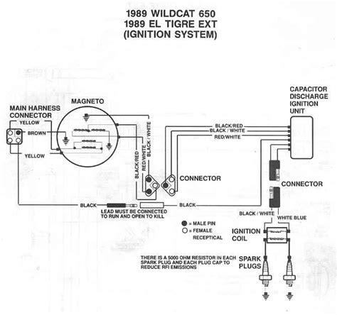Super 1990 Arctic Cat Prowler Wiring Diagram Wiring Diagram Wiring Cloud Biosomenaidewilluminateatxorg