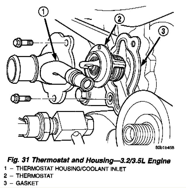 VY_7198] 300M Wiring Harness In Addition Chrysler Sebring Wiring Diagram  Wiring DiagramCana Anth Over Jebrp Mohammedshrine Librar Wiring 101