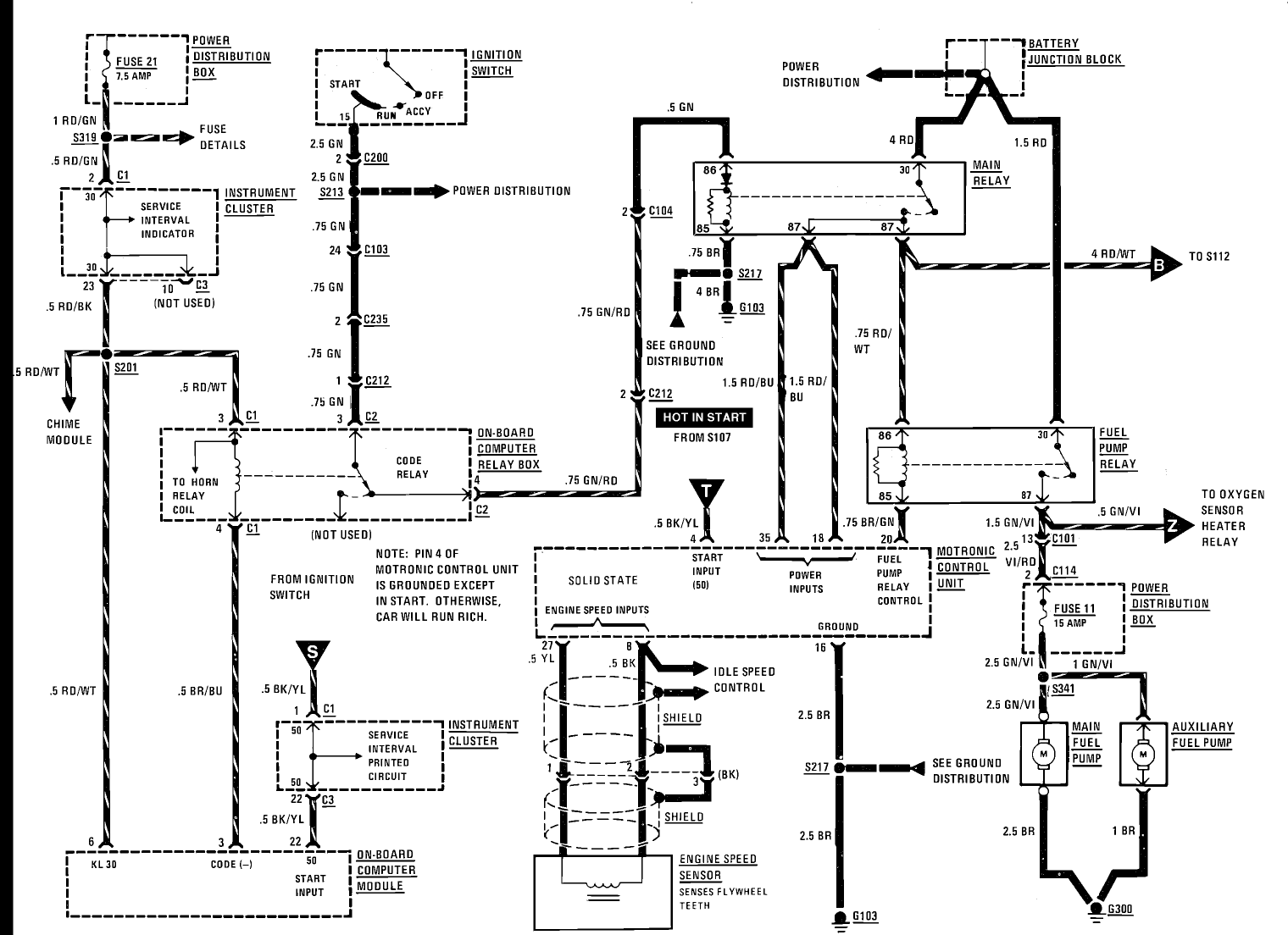 Excellent Pump Wiring Diagram E60 Wiring Diagram Wiring Cloud Licukaidewilluminateatxorg
