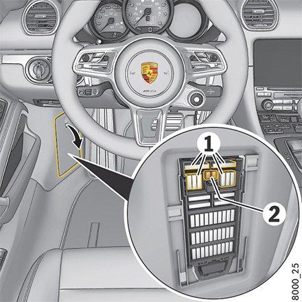 [DIAGRAM_1JK]  Zone Fuse Auto Diagram Box Porsche Carrera 1999 - E5 wiring diagram | Zone Fuse Auto Diagram Box Porsche Carrera 1999 |  | KUBB-AUF.DE