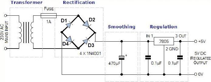 AR_7930] Ac Converter Circuit Circuit Diagram Of 12V To 24V Dc Converter  Download DiagramClesi Tivexi Mohammedshrine Librar Wiring 101