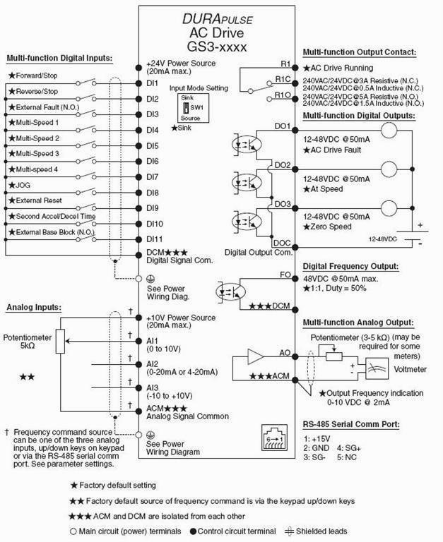 [DIAGRAM_3US]  HM_6446] Abb Motor Control Wiring Diagram Also Abb Vfd Control Wiring  Diagram Download Diagram | Abb Drive Ach550 Control Wiring |  | Ndine Garna Mohammedshrine Librar Wiring 101