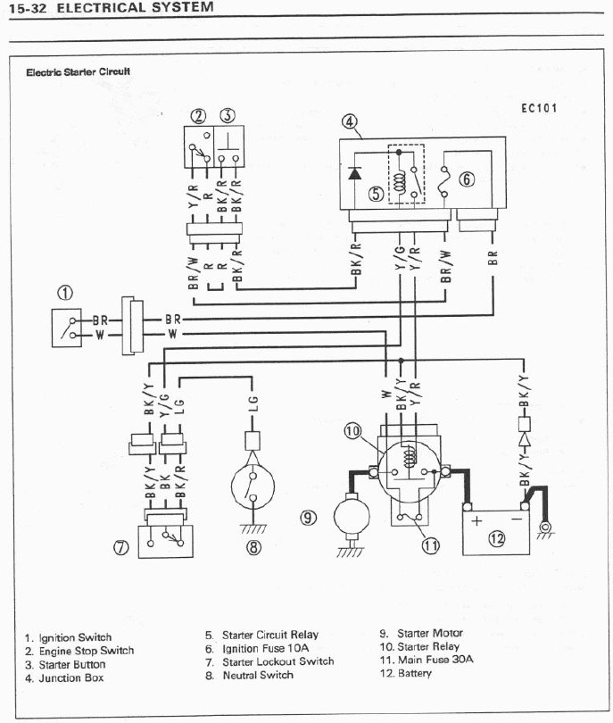 2006 kawasaki mule 610 wiring diagram  center wiring