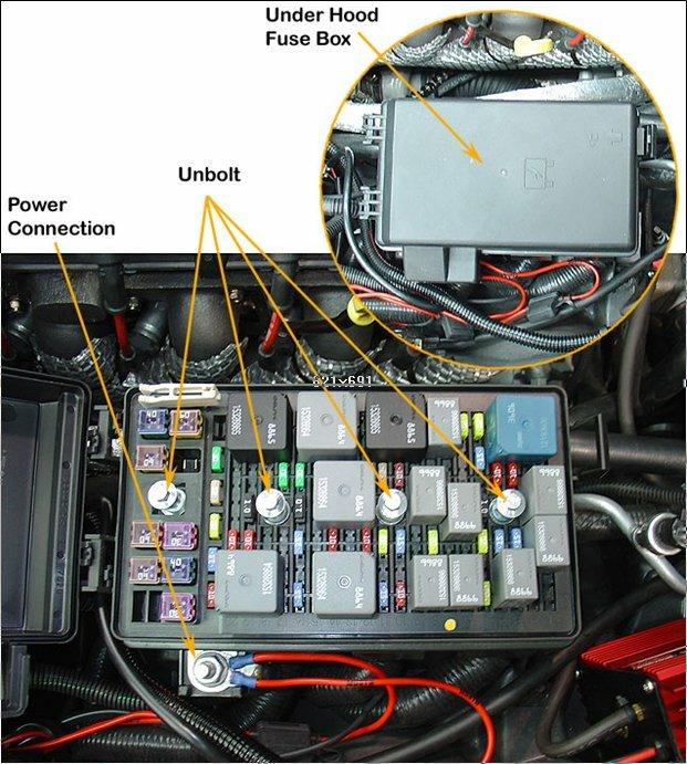 C6 Corvette Fuse Box Six Wire Trailer Harness For Wiring Diagram Schematics
