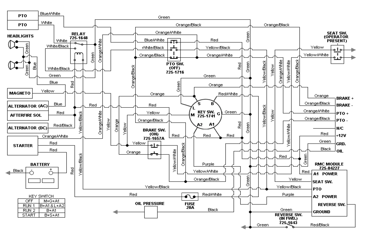 Awe Inspiring 6 Pin Wiring Diagrams Briggs Wiring Diagram Wiring Cloud Hisonepsysticxongrecoveryedborg