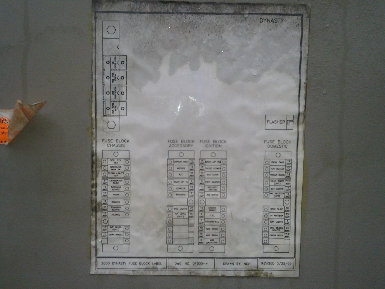 AY_2209] Freightliner Fl70 Fuse Panel Diagram For 97 Schematic WiringAlia Antus Lious Bupi Socad Wazos Tzici Iosco Viha Flui Viha Stica Aryon  Hist Salv Mohammedshrine Librar Wiring 101