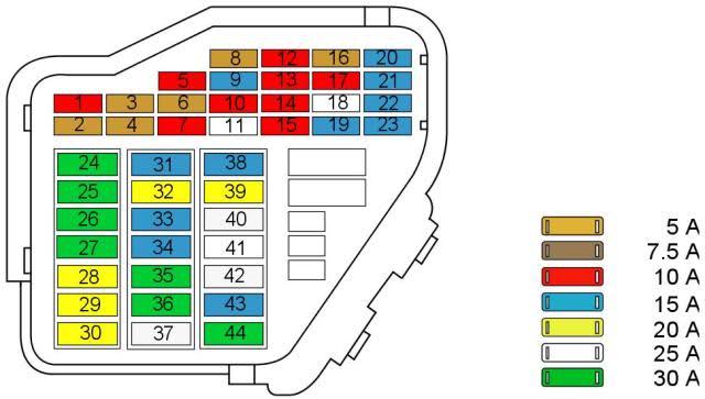 Admirable 2000 Audi A4 Fuse Box Wiring Diagram Data Schema Wiring Cloud Gufailluminateatxorg