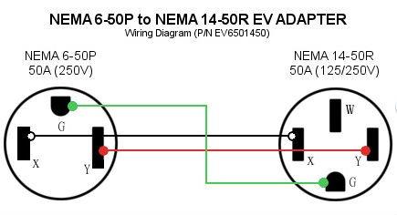 Nema 14 50r Wiring Diagram 611 Allis
