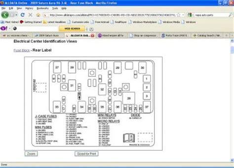 2001 Suzuki Esteem Fuse Box Diagram Wiring Diagrams Post Core Core Michelegori It