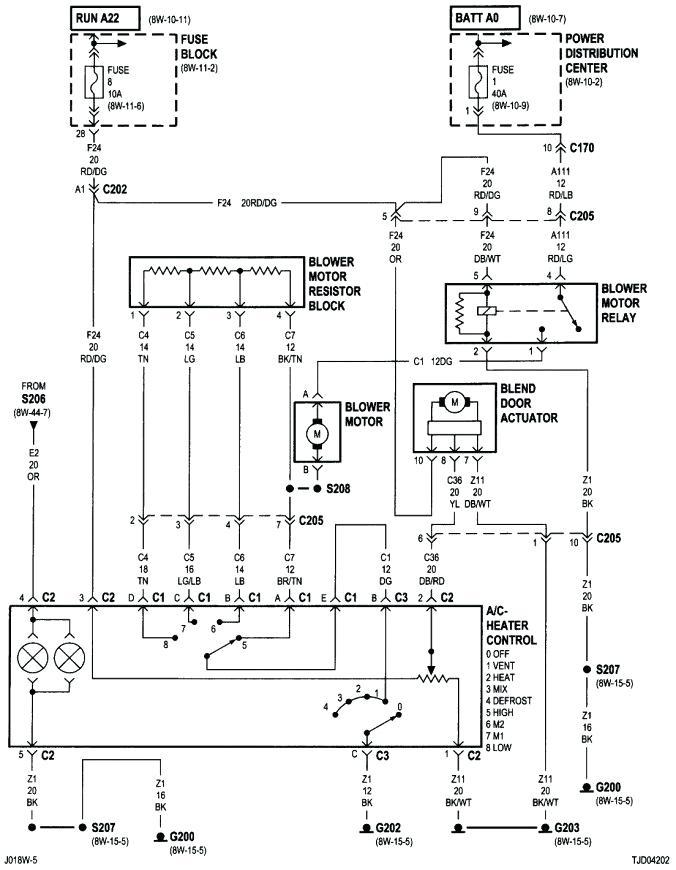 01 wrangler wiring diagram zw 2183  ac wiring diagram jeep wrangler ac find a guide with  ac wiring diagram jeep wrangler ac find