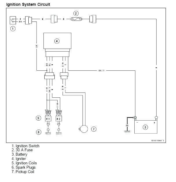 Kawasaki Mule 2510 Fan Wiring Diagram