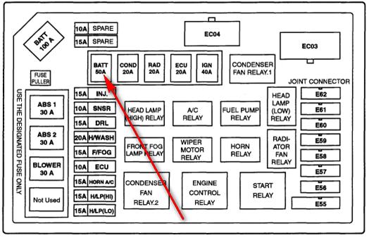 2003 Elantra Fuse Box Wiring Diagram Draw Editor C Draw Editor C Amarodelleterredelfalco It