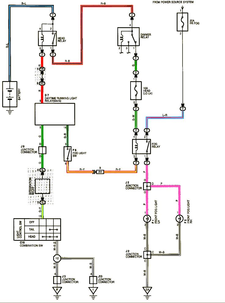 05f 250 Fog Light Wiring Diagram Honda Atv Wiring Diagram Pump Periihh1 Jeanjaures37 Fr