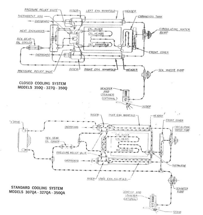 ew_7227] 1955 chris craft wiring diagram wiring diagram  pila botse unec wiluq abole obenz bemua mohammedshrine librar wiring 101