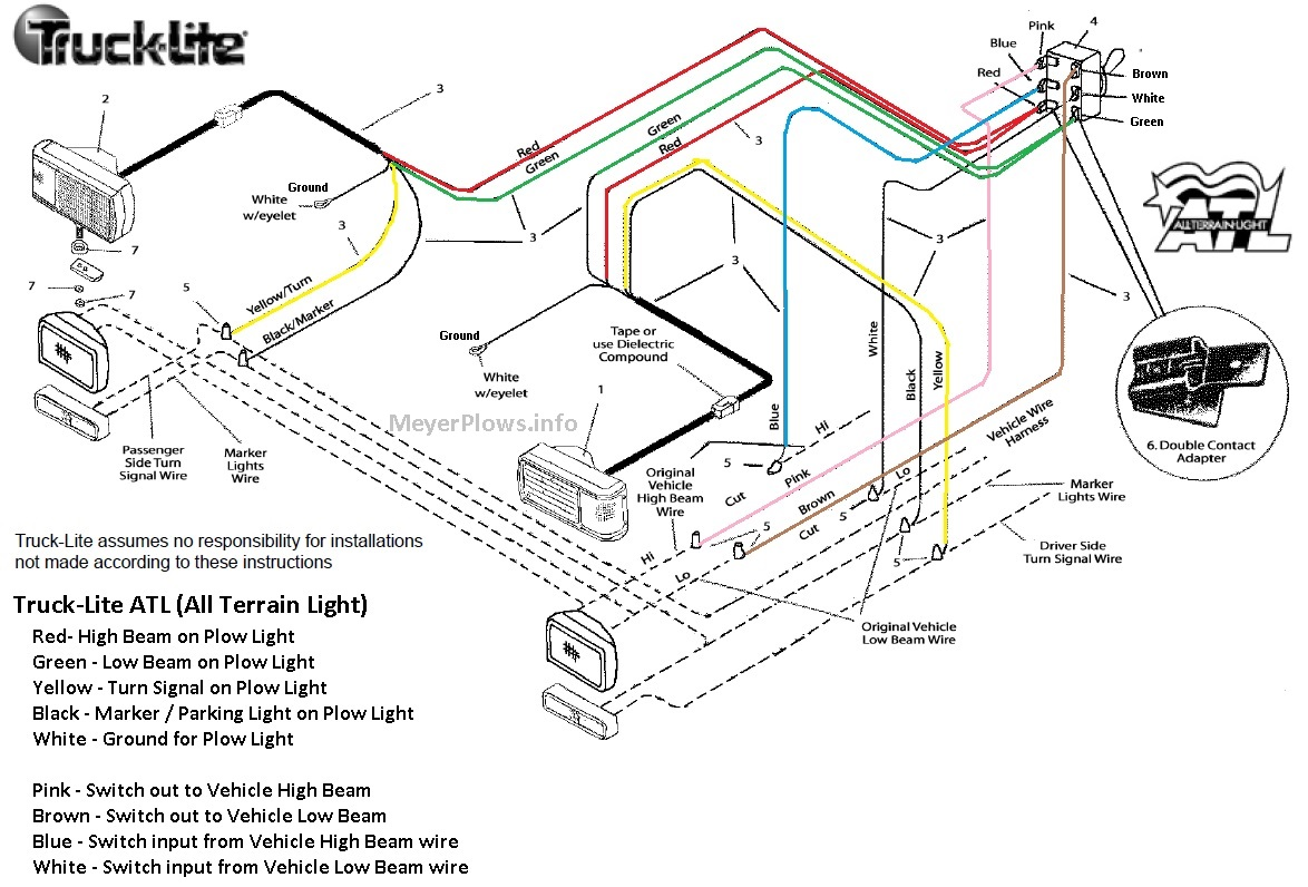 Prime Smith Brothers Services Sealed Beam Plow Light Wiring Diagram Wiring Cloud Domeilariaidewilluminateatxorg