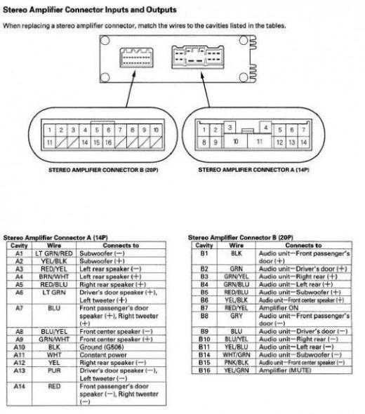 VT_2839] Tsx 2004 Radio Wiring Diagram Free Picture Wiring Diagram  Schematic Schematic Wiring | 2004 Acura Tsx Radio Wiring |  | Props Vira Mohammedshrine Librar Wiring 101