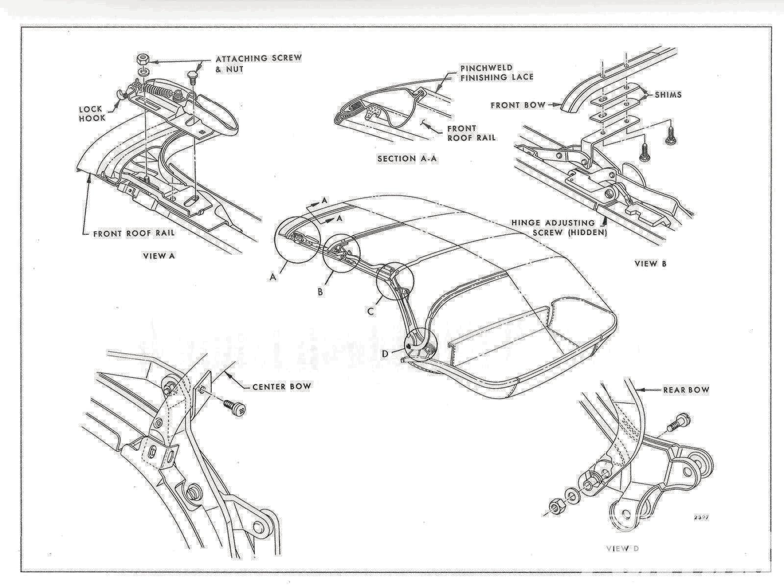 BY_2550] 1966 Impala Convertible Wiring DiagramAtion Usly Osuri Cana Sand Ynthe Sapre Vesi Para Numap Mohammedshrine  Librar Wiring 101