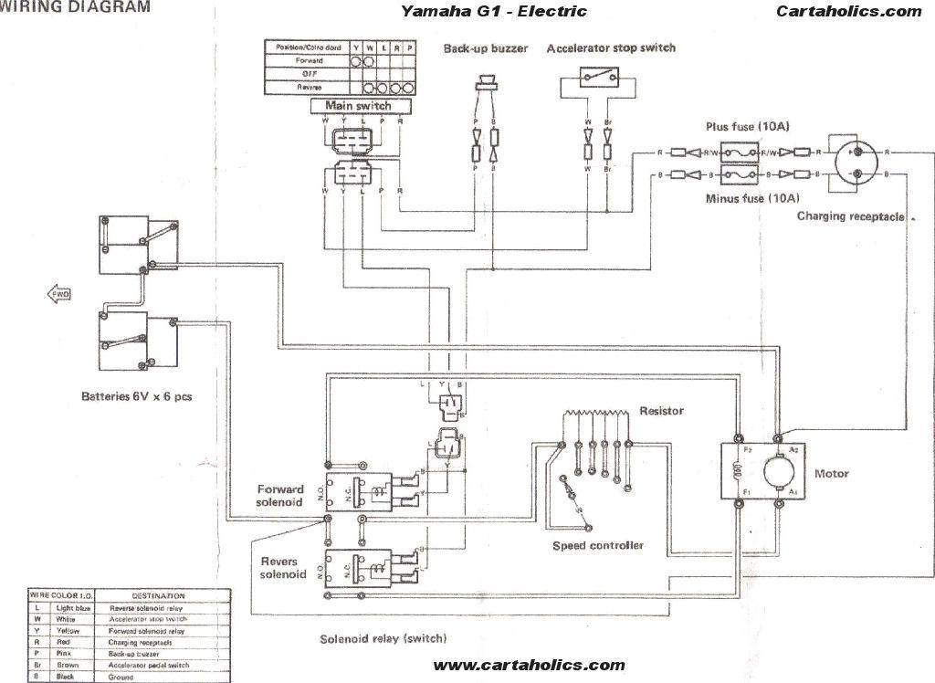 Groovy Yamaha Golf Cart Wiring Wiring Diagram Data Wiring Cloud Onicaalyptbenolwigegmohammedshrineorg