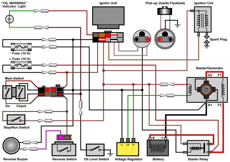 Pleasant 2000 Yamaha Golf Cart Solenoid Wiring Online Wiring Diagram Wiring Cloud Animomajobocepmohammedshrineorg