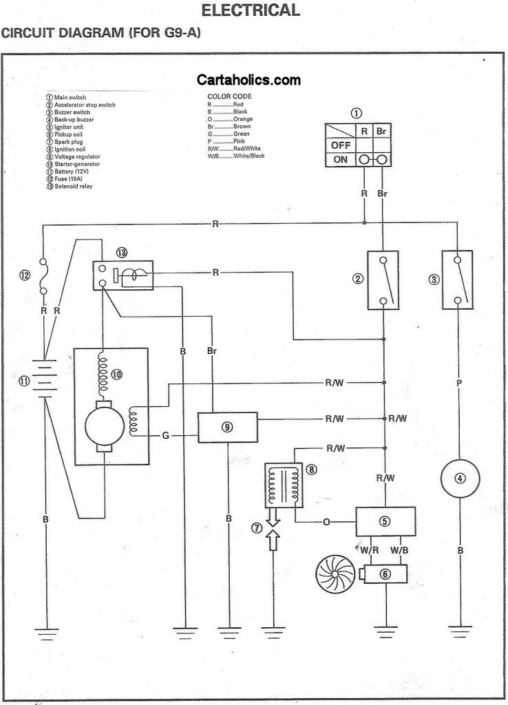 Stupendous 2005 Yamaha Gas Golf Cart Wiring Diagram General Wiring Diagram Data Wiring Cloud Ittabpendurdonanfuldomelitekicepsianuembamohammedshrineorg