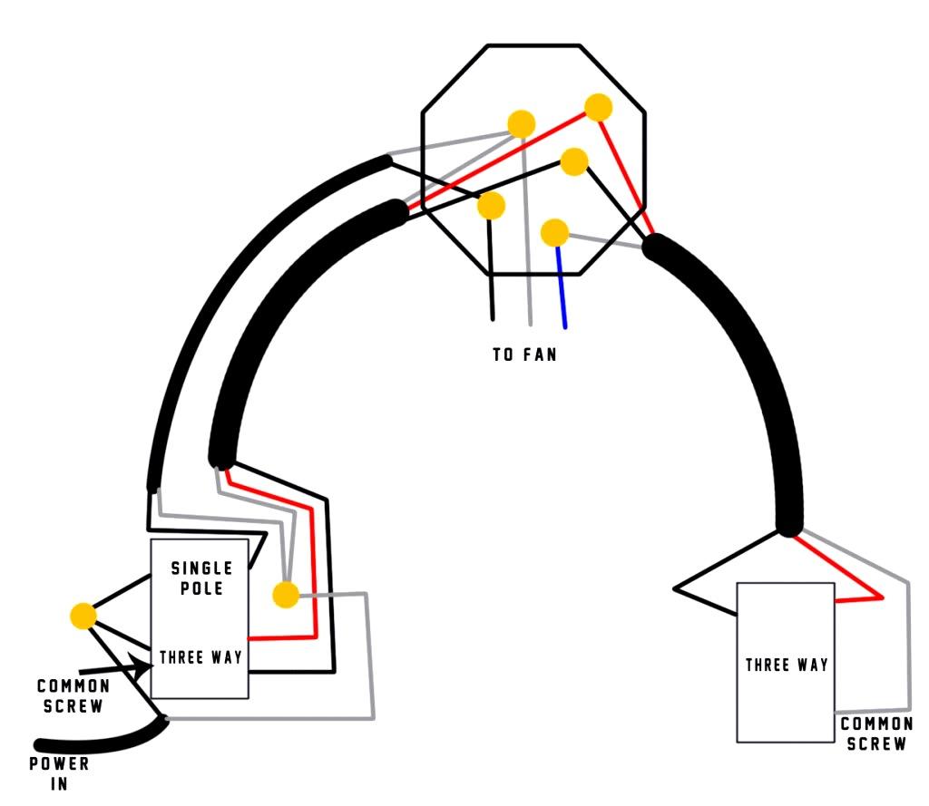 CM_7372] Fan And Light Switch Wiring On Hunter 3 Sd Fan Switch Wiring  Diagram Schematic WiringSulf Caba Opein Mohammedshrine Librar Wiring 101