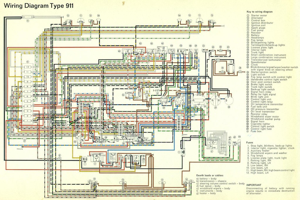 [ZHKZ_3066]  AX_3418] 1965 Porsche Wiring Diagram Free Diagram | 1965 Yamaha Wiring Diagram |  | Cular Tial Mous Elec Pendu Feren Hist Amenti Faun Phae Mohammedshrine  Librar Wiring 101