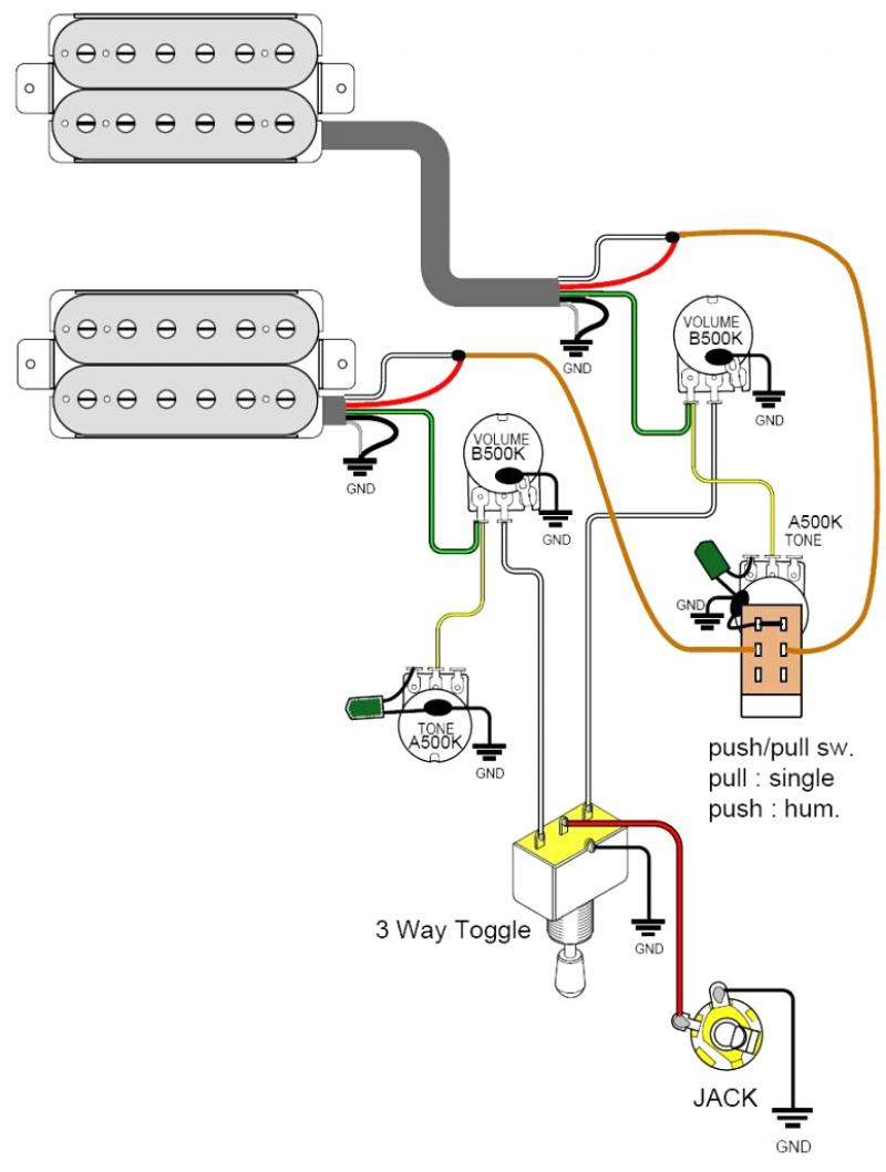 hs_5648] with a push pull split coil wiring diagram download diagram  epete erek rdona capem mohammedshrine librar wiring 101