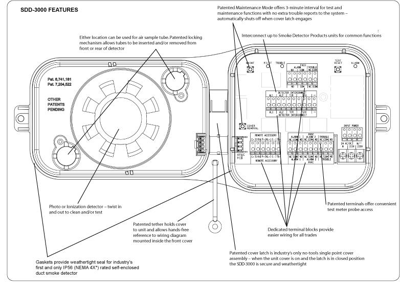 Firex Wiring Diagram Cbr1000 Suci5 Assobrindair Fr